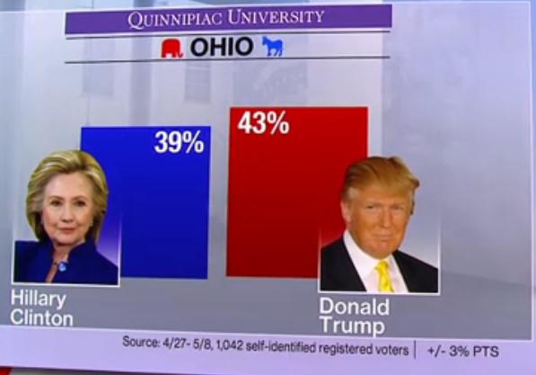 ClintonTrumpPoll